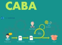 Certified Agile Business Analyst Training (CABA)